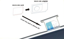 Micro SIM cutter for iPhone / iPad